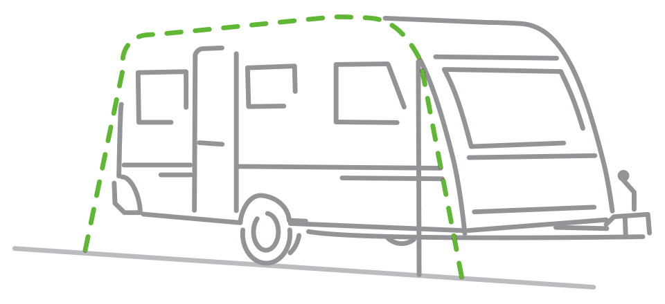 Illustration showing the measurements needed for a properly fitted caravan awning